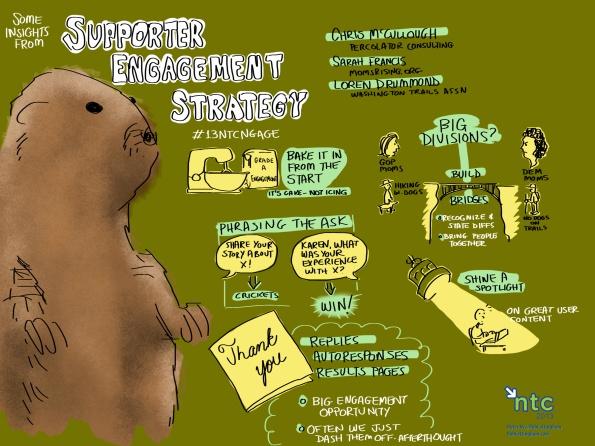 NTEN - Supporter Engagement Strategies